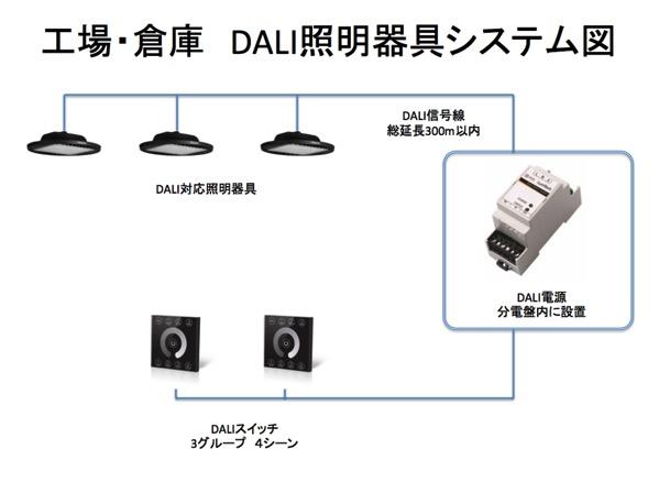 DALIシステム 機器 pptx
