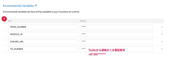 Twilio Console Runtime Functions 構成