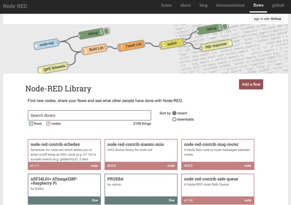 Library Node RED