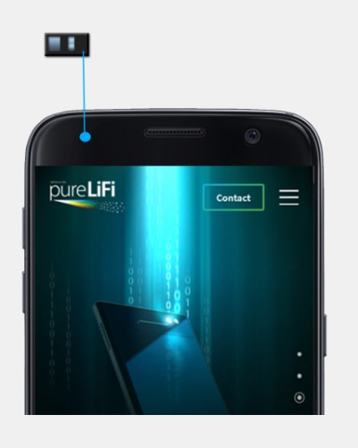 LiFi XC  Products  Components  pureLiFi  Welcome to immersive connectivity 2019 03 06 10 57 58