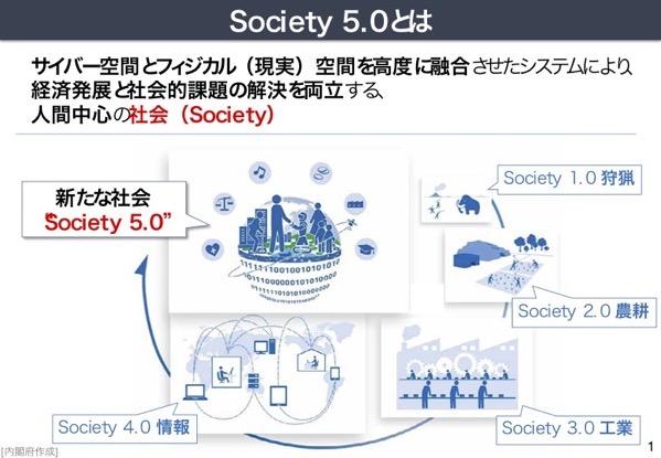 Society5 0 1