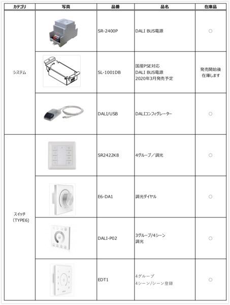 DALI Product List
