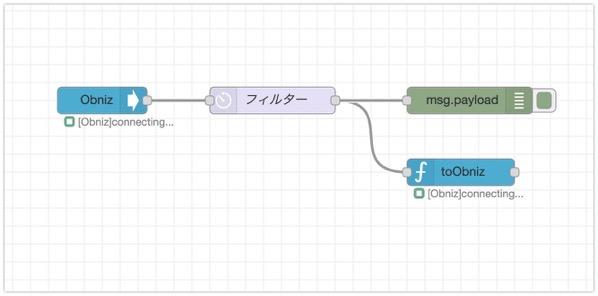 Enebular Flow Editor 2021 05 05 22 50 39