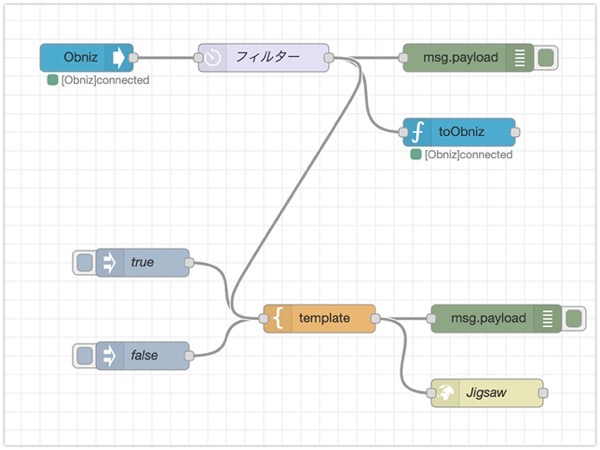 Enebular Flow Editor 2021 05 06 09 10 23